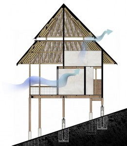 osta-rica-sustainable-architecture-sostenibile-mauro-manca-off-grid-bamboo-house-section