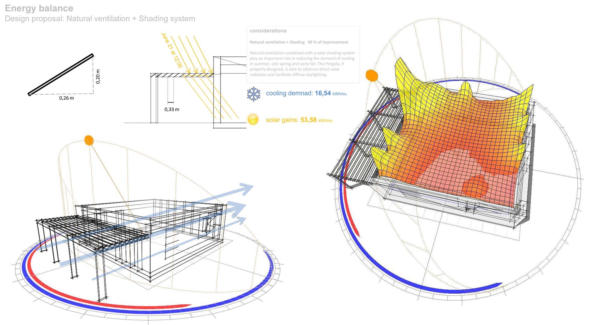 simulacion-luz-energetica-natural-bioclimatica-ecologica-barcelona-españa