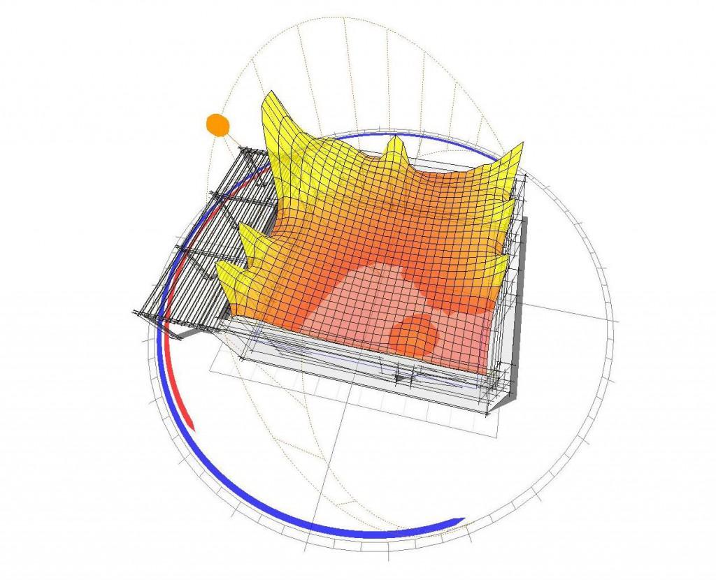 greenhouse-study-daylight-luce-diurna-barcelona-energreen-sustainable-architecture-arquitectura-sostenible