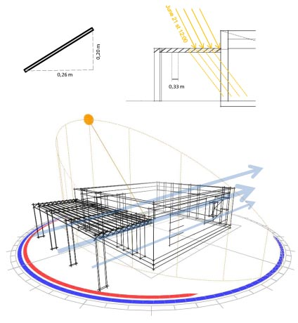 greenhouse-study-pergola-barcelona-energreen-sustainable-architecture-arquitectura-sostenible