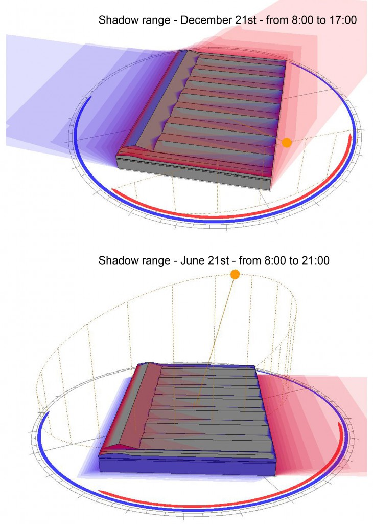 shadow-range-photovoltaic-panel