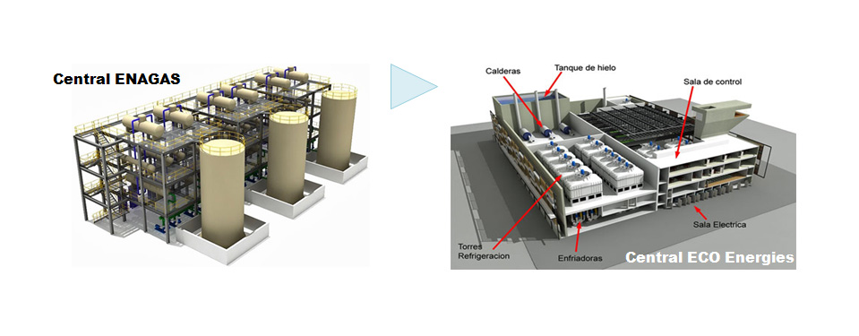 container-gas-co2-recycle-sustainable-barcelona-sostenible