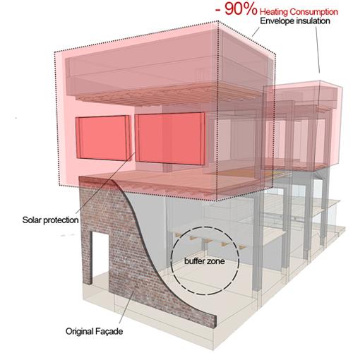 reforma energetica edificio vivienda barcelona