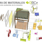 arquitectura sostenible edificios nzeb barcelona economia circular