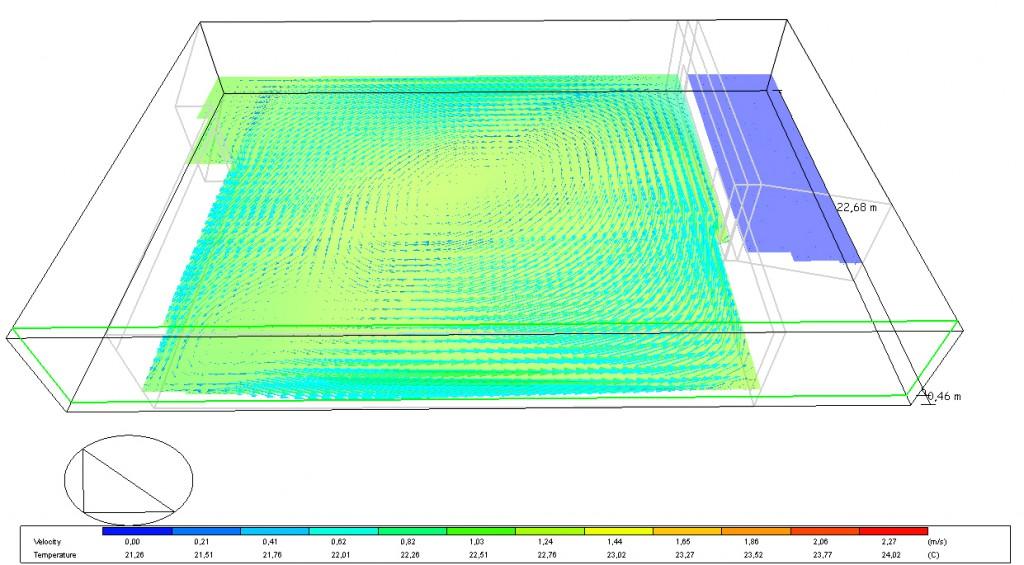 CFD-energreen-natural-ventilation