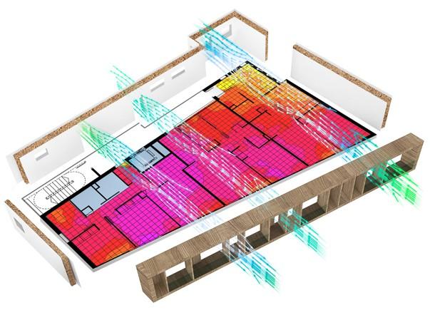 PMH energy analysis