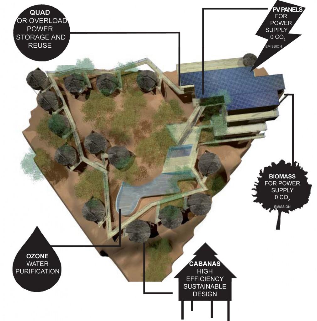 costa-rica-sustainable-architecture-sostenibile-mauro-manca-off-grid