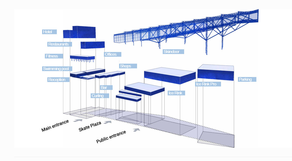 skitrack-snowworld-b01-arquitectes-program-barcelona
