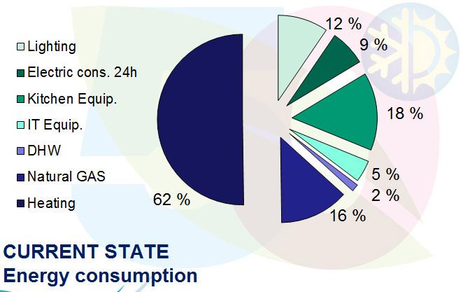 nzeb-consumo-energia